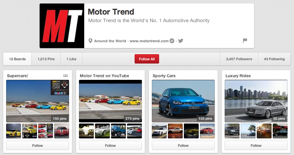 Motor Trend's Pinterest Board is a Manly Trend