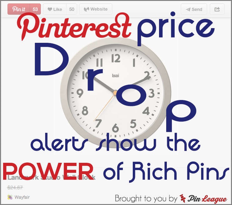 Pinterest Price Drop Alerts Show the Power of Rich Pins