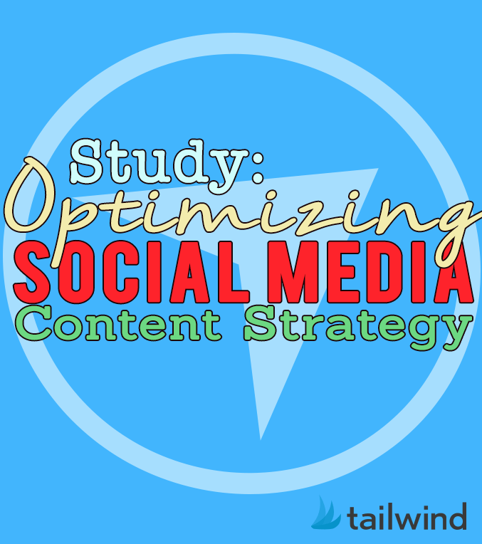 Study: Optimizing Social Media Content Strategy