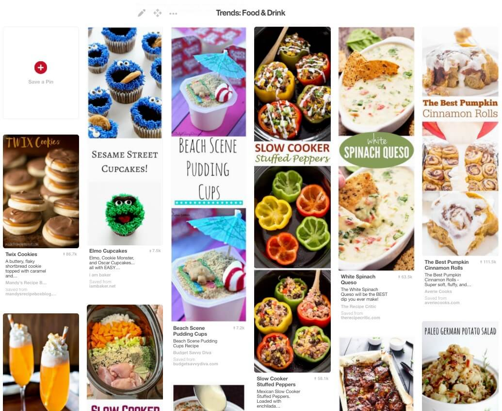 Trending in the Food and Drink Category on Pinterest in November