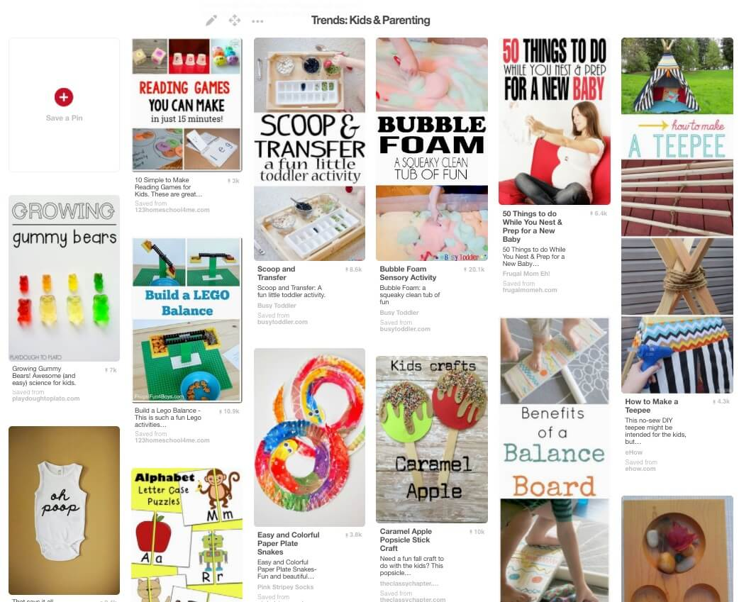 Trending in the Kids and Parenting Category on Pinterest in November
