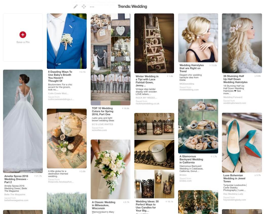 Trending in the Wedding Category on Pinterest in November