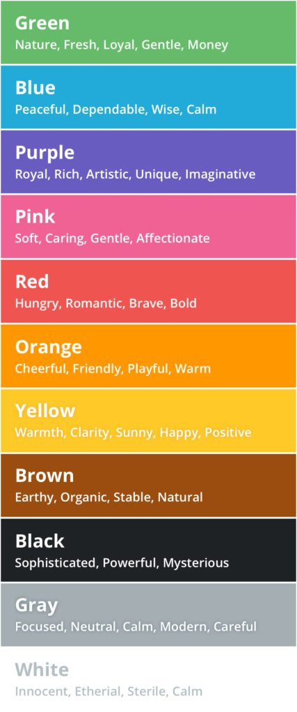 Color Psychology - what colors mean infographic chart
